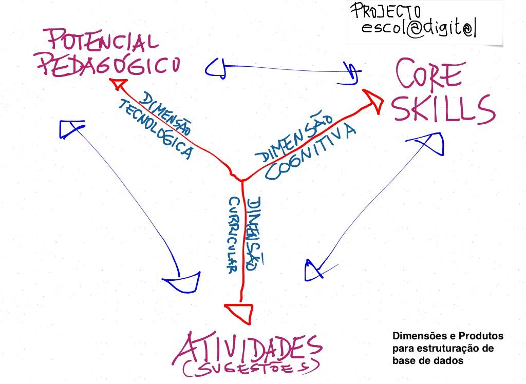 Estrutura_BaseDados