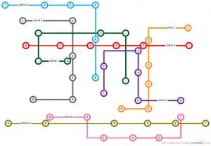 metro network